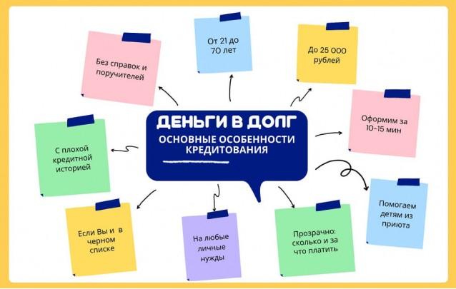Как взять деньги в долг в Барановичах